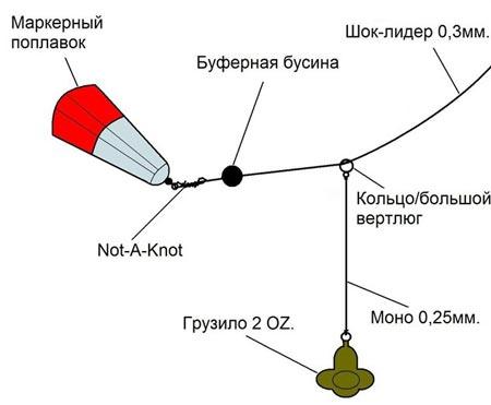 markernaia_osnastka